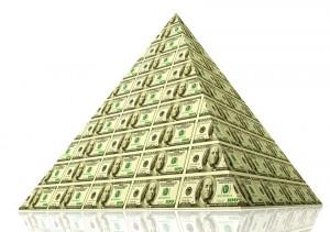 пирамида-возможностей