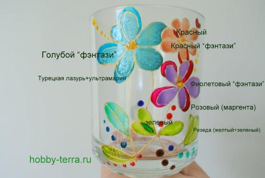 12-2014-12-01_Ideya po dekorirovaniyu kruzhki vitrazhnymi kraskami Volshebnyye tsvety