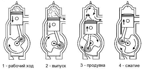 shema-2-takt-motora