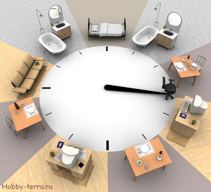 Эффективное планирование времени